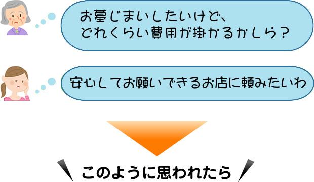 ohakajimai_fuan