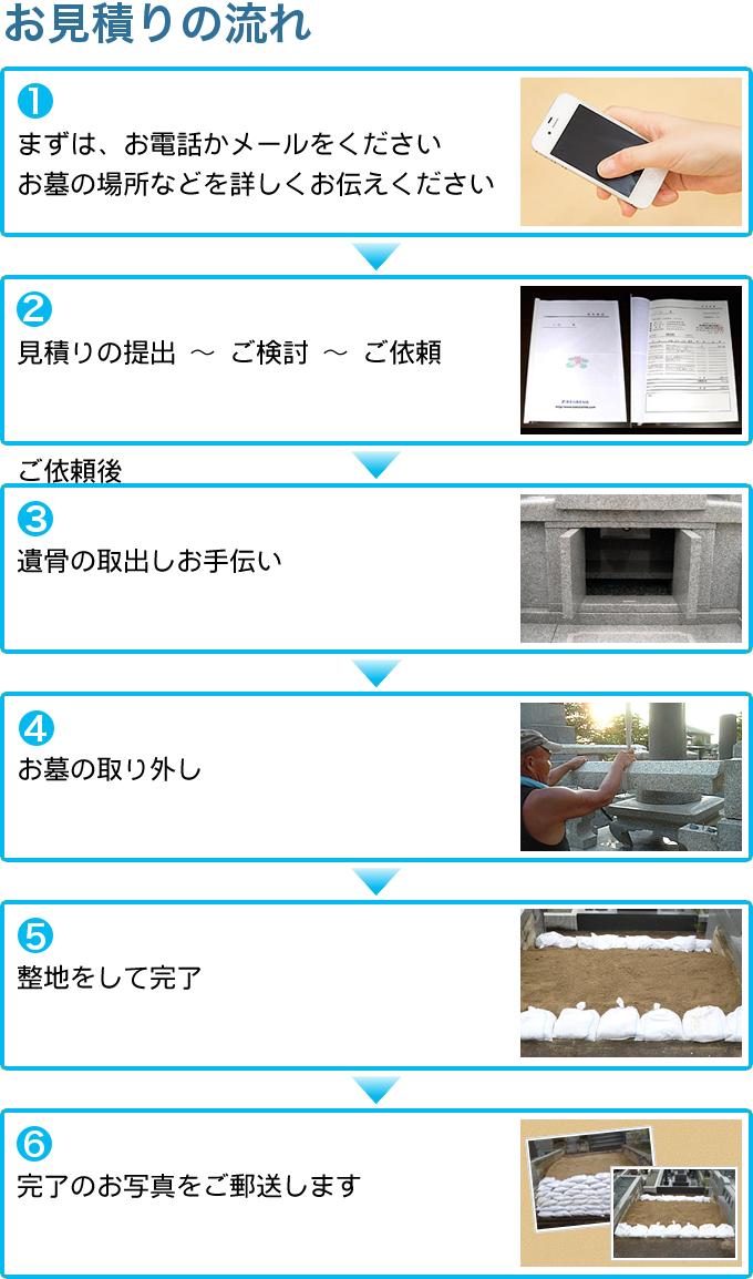 ohakajimai_nagare