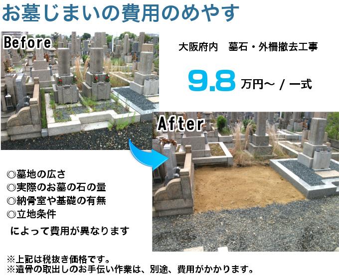 ohakajimai_kakaku